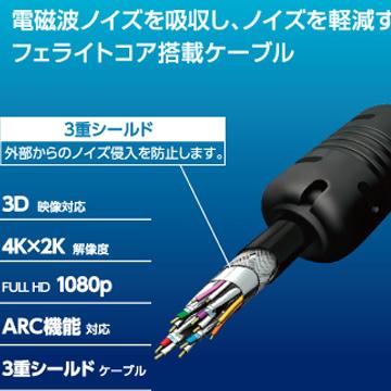 ◤強力防電磁波◢ELECOM HDMI防電磁波傳輸線 (2M)