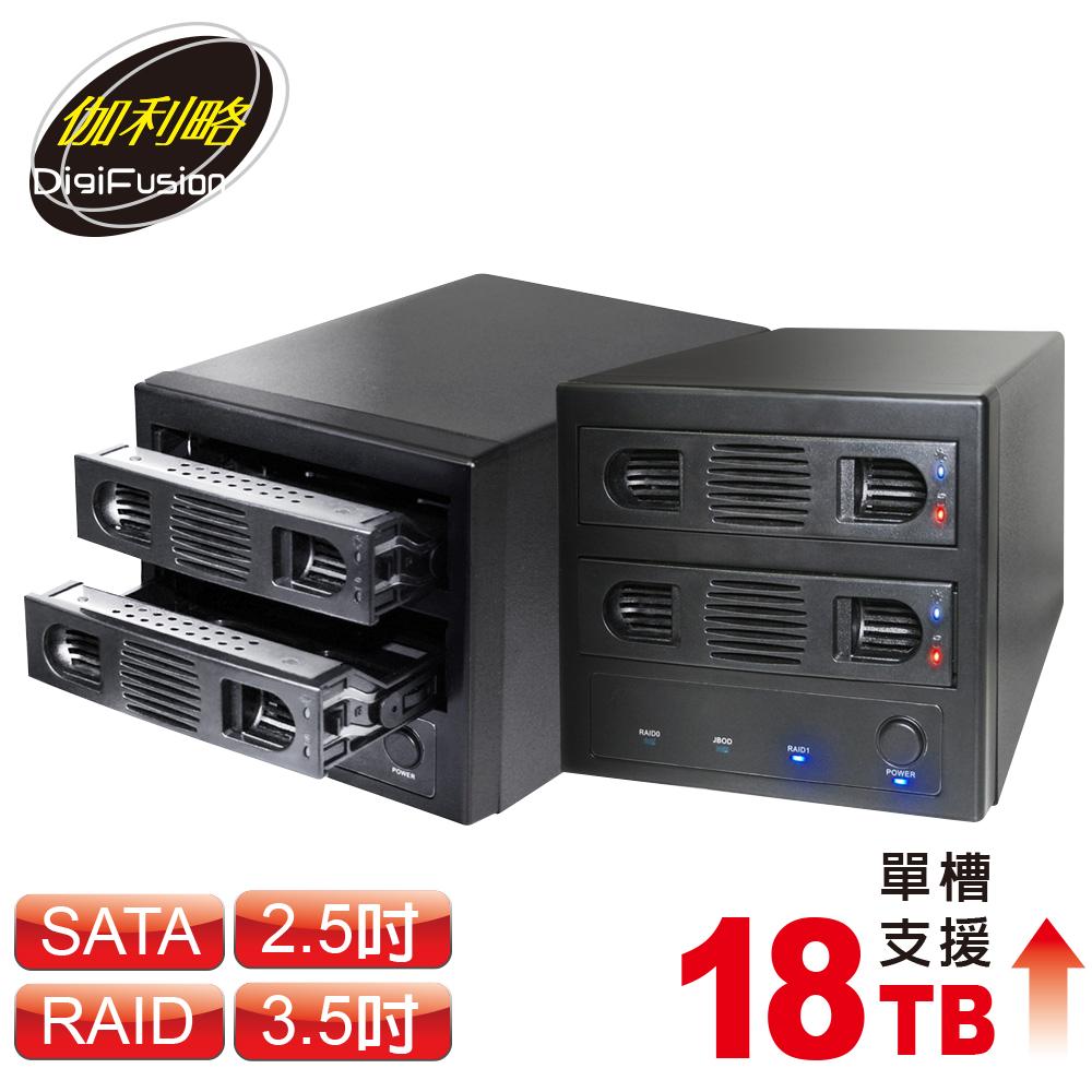 伽利略 USB3.0 二層抽取式RAID硬碟外接盒(35D-U3ES2R)