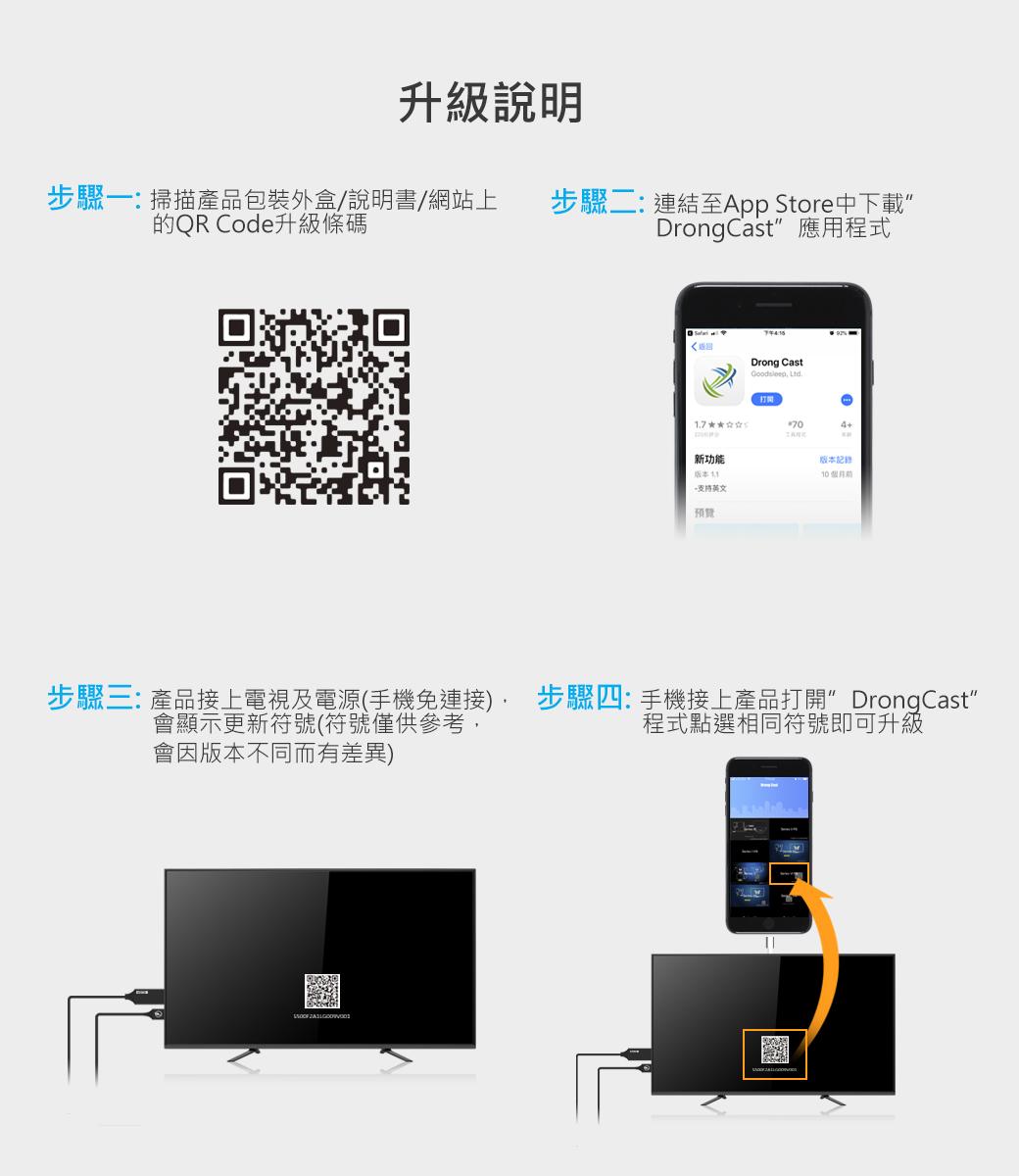 PChome Online 商店街- PChome 24h購物- DIKE DAO620A HDMI高畫